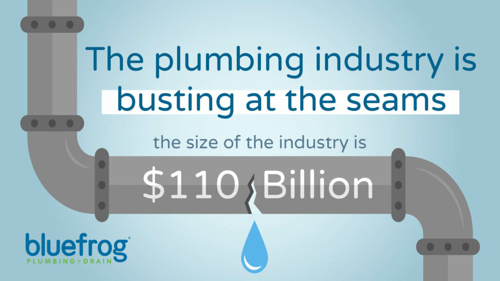 Plumbing and Drain Business Opportunity