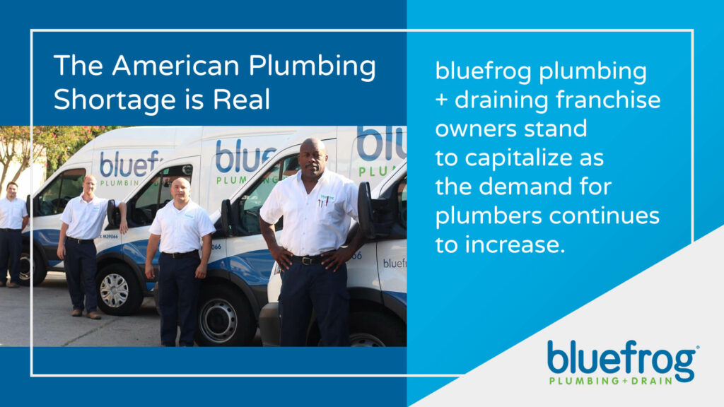 bluefrog Plumbing + Drain franchise cost